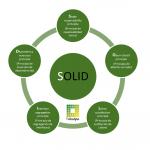 Principios SOLID - Single responsability
