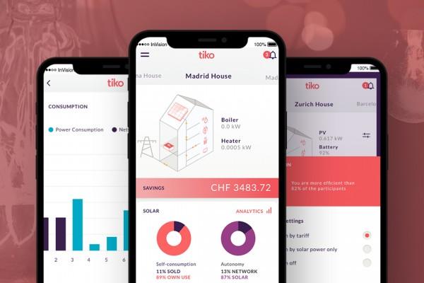 Tiko App
